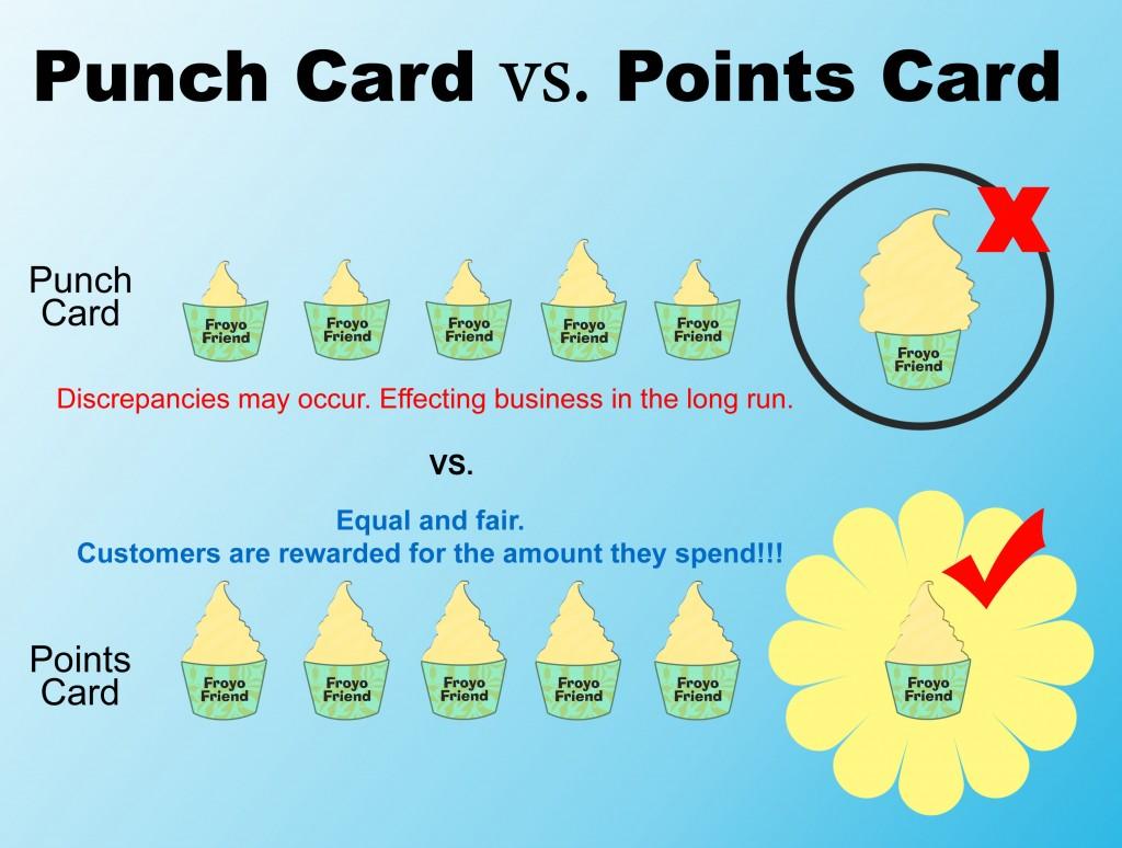 pointsvspunchcard copy