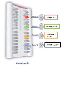 rest. wireless serv. how it works german