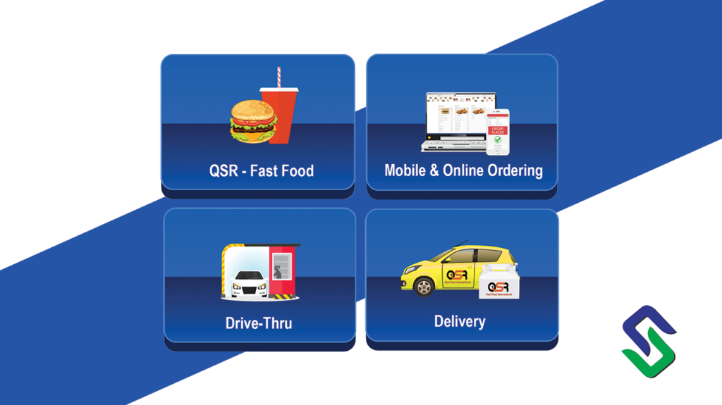 QSR-Fast-Food-Point-Of-Sale-Sintel-Systems-Delivery-Drive-Thru-Online-Ordering