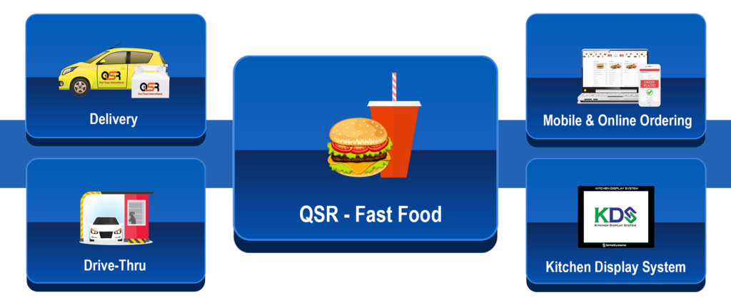 QSR-fast-food-casual-point-of-sale-pos-sintel-systems