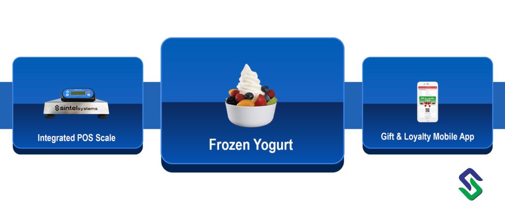 frozen-yogurt-Froyo-Scale-Gift-Card-point-of-sale-pos-sintel-systems